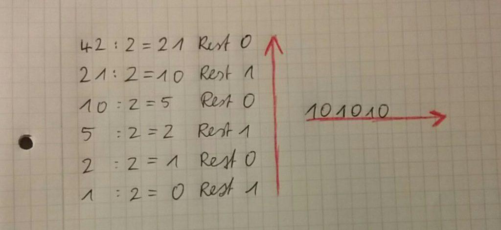 dezimal in binär
